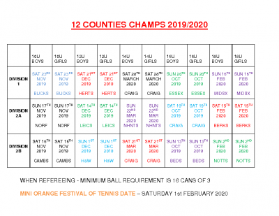 2019 2020 DATES 12 counties