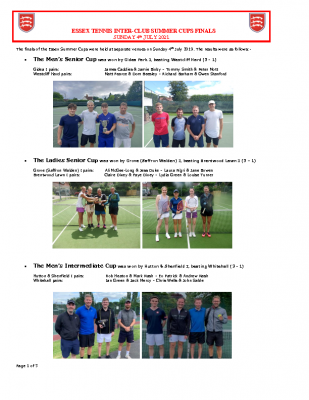 2021 SUMMER CUPS FINALS REPORT